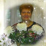 Татьяна Гонтарь on My World.
