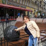 Инна Евгеньевна Кухтевина on My World.